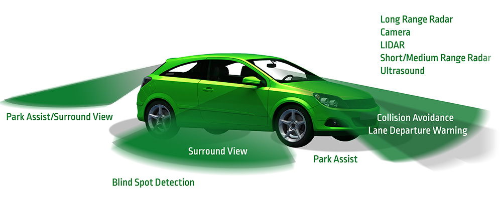 Car with ADAS technology with lines showing radar
